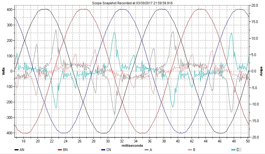 Tale2Power Waveforms Before
